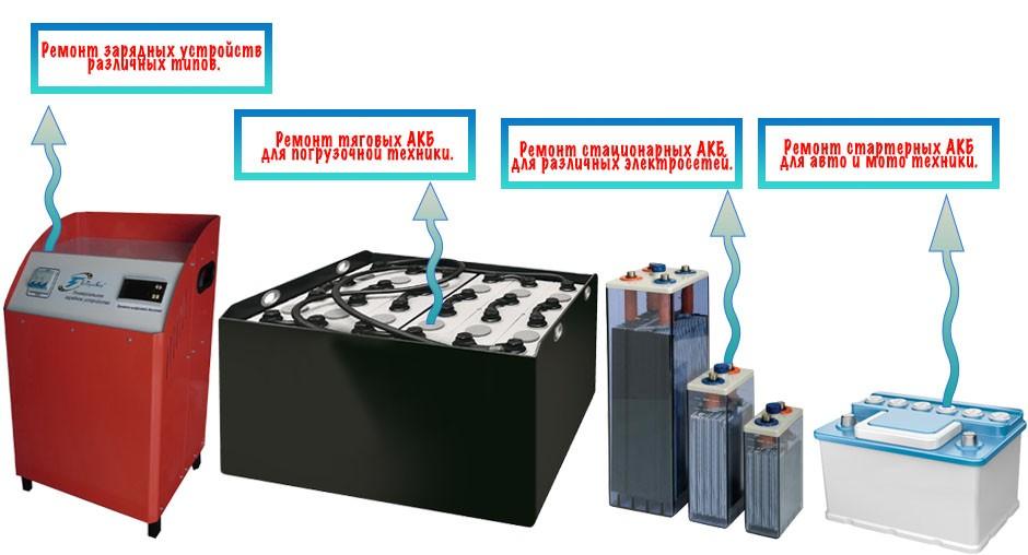 Акбсервис.РФ | Центр Аккумуляторных Батарей - Ремонт и обслуживание различных аккумуляторных батарей и зарядных устройств.